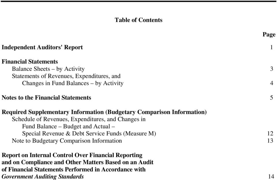 Changes in Fund Balance Budget and Actual Special Revenue & Debt Service Funds (Measure M) Note to Budgetary Comparison Information Report on Internal Control Over