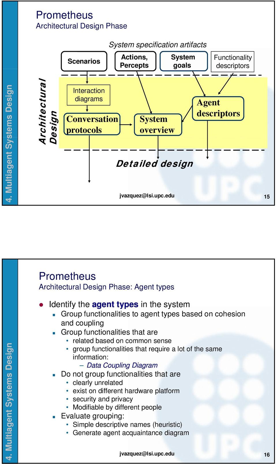 edu 15 Architectural Design Phase: Agent types Identify the agent types in the system Group functionalities to agent types based on cohesion and coupling Group functionalities that are related based