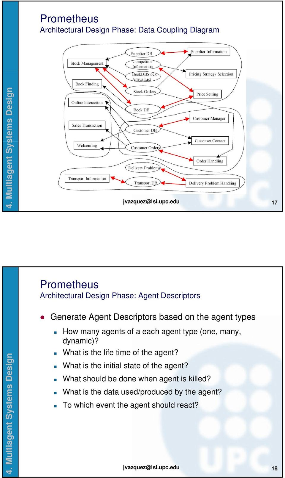 of a each agent type (one, many, dynamic)? What is the life time of the agent? What is the initial state of the agent?