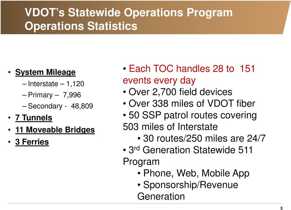 2,700 field devices Over 338 miles of VDOT fiber 50 SSP patrol routes covering 503 miles of Interstate 30