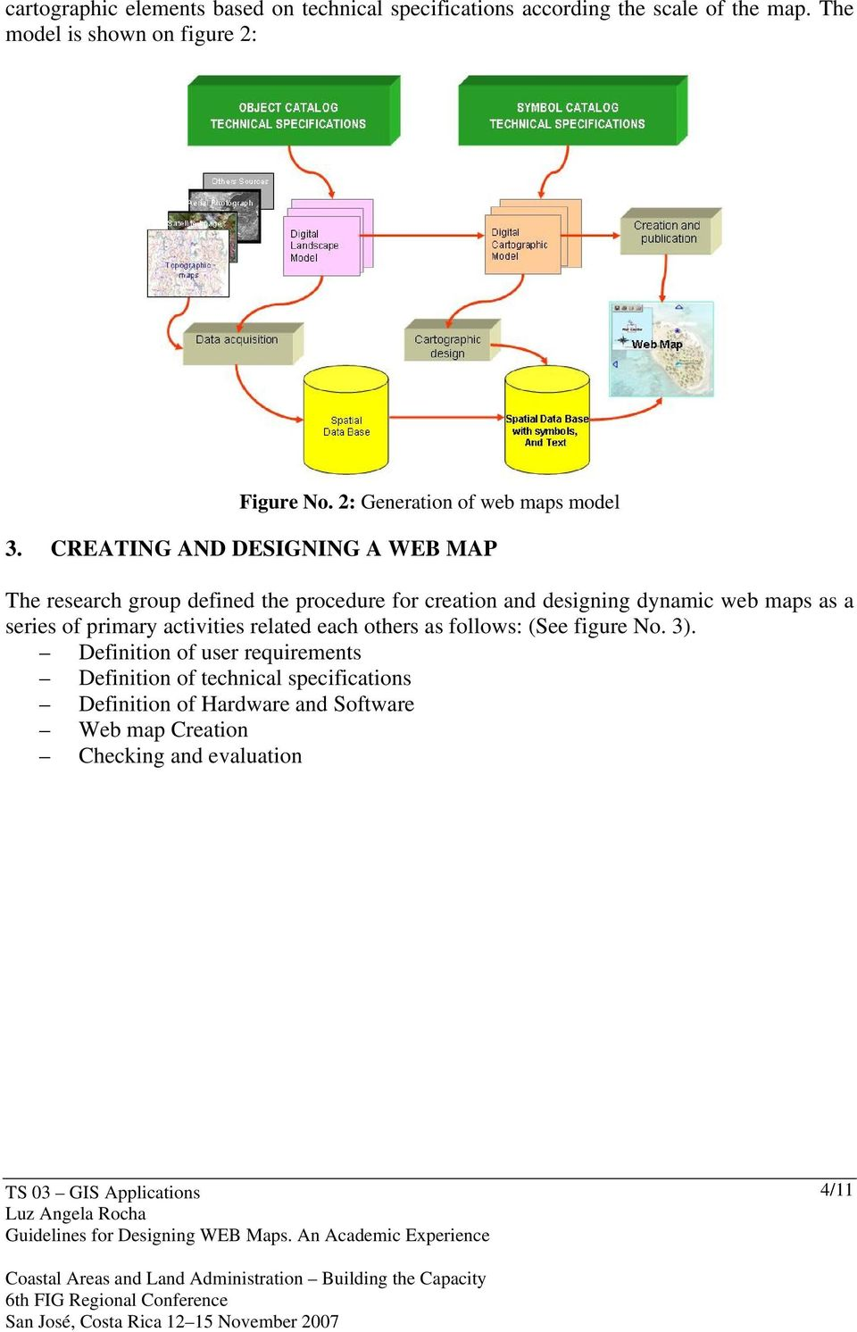 CREATING AND DESIGNING A WEB MAP The research group defined the procedure for creation and designing dynamic web maps as a series