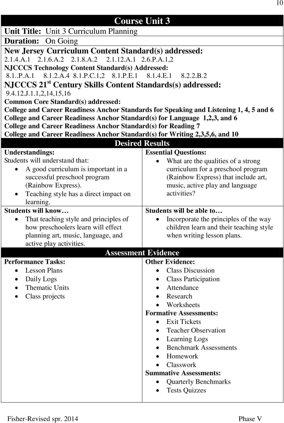 Readiness Anchor Standards for Speaking and Listening 1, 4, 5 and 6 College and Career Readiness Anchor Standard(s) for Language 1,2,3, and 6 College and Career Readiness Anchor Standard(s) for