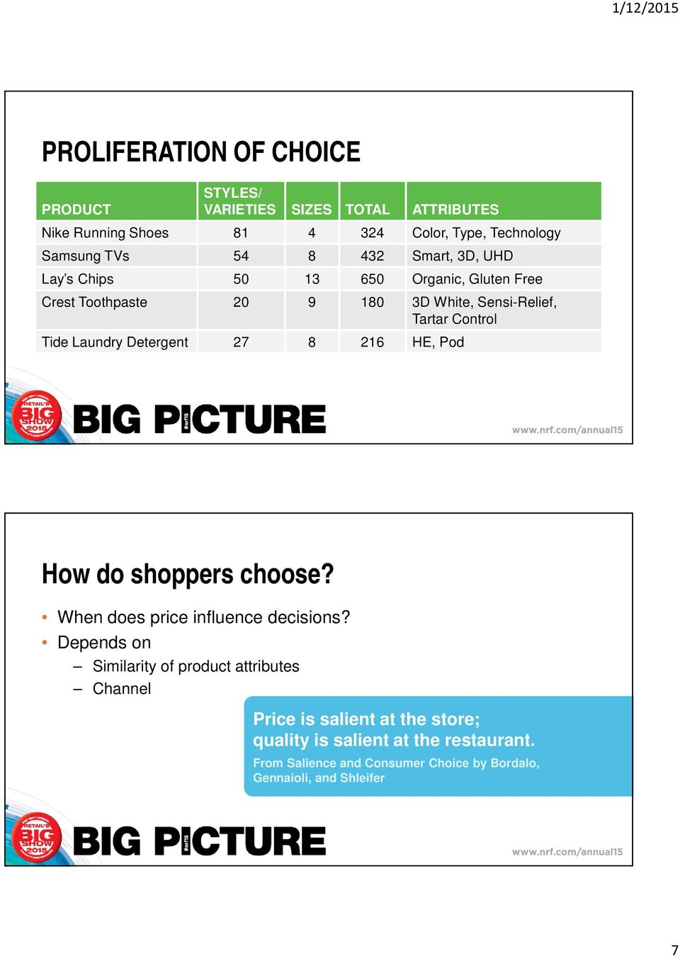 Laundry Detergent 27 8 216 HE, Pod How do shoppers choose? When does price influence decisions?