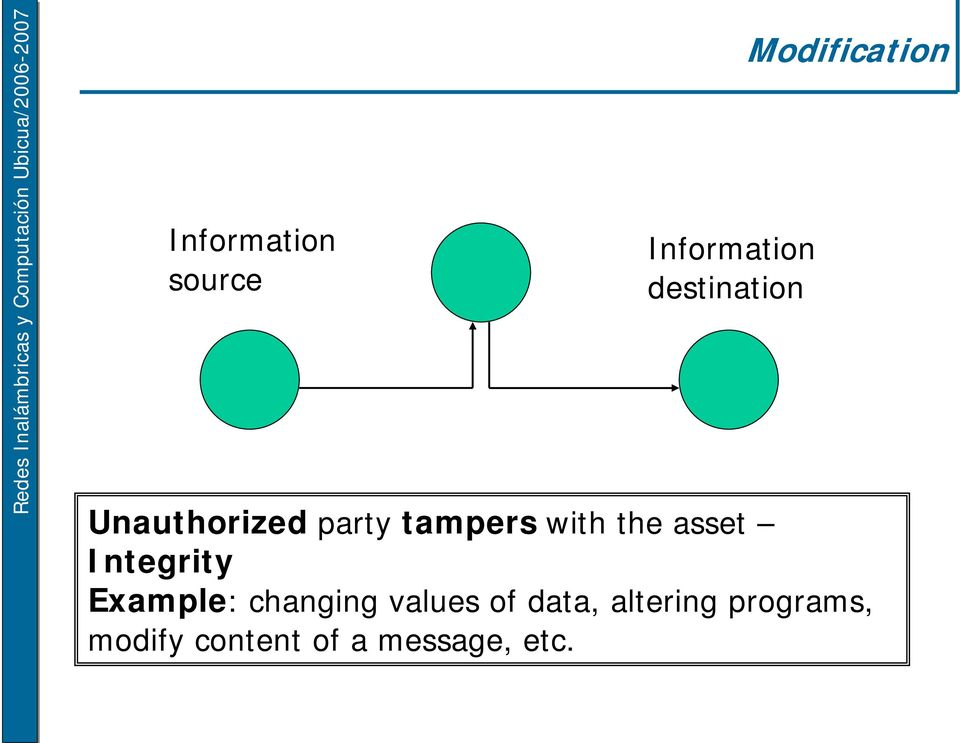 asset Integrity Example: changing values of