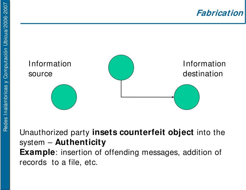 object into the system Authenticity Example: