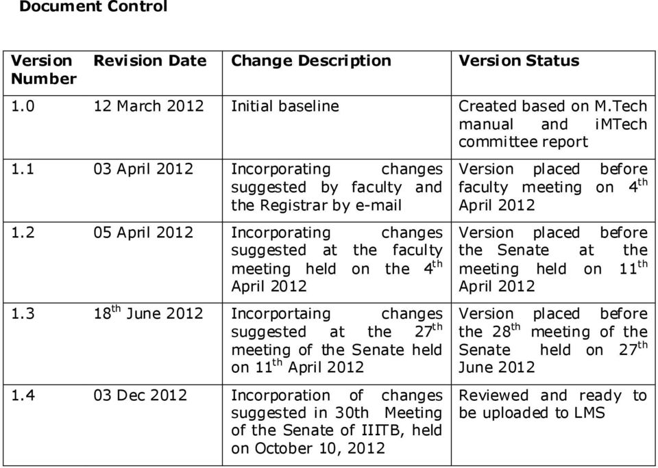 3 18 th June 2012 Incorportaing changes suggested at the 27 th meeting of the Senate held on 11 th April 2012 1.