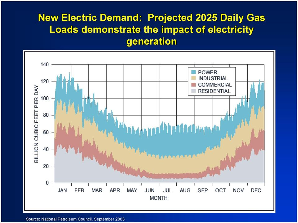 impact of electricity generation