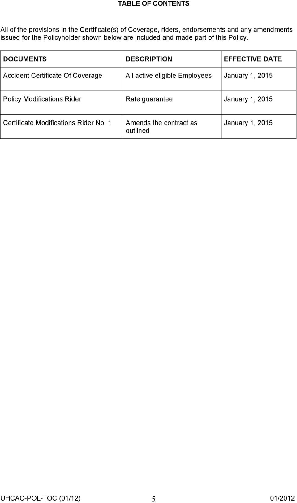 DOCUMENTS DESCRIPTION EFFECTIVE DATE Accident Certificate Of Coverage All active eligible Employees January 1, 2015 Policy