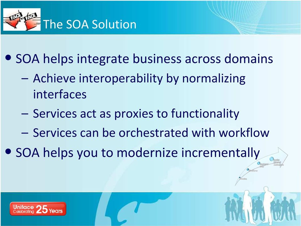 Services act as proxies to functionality Services can be
