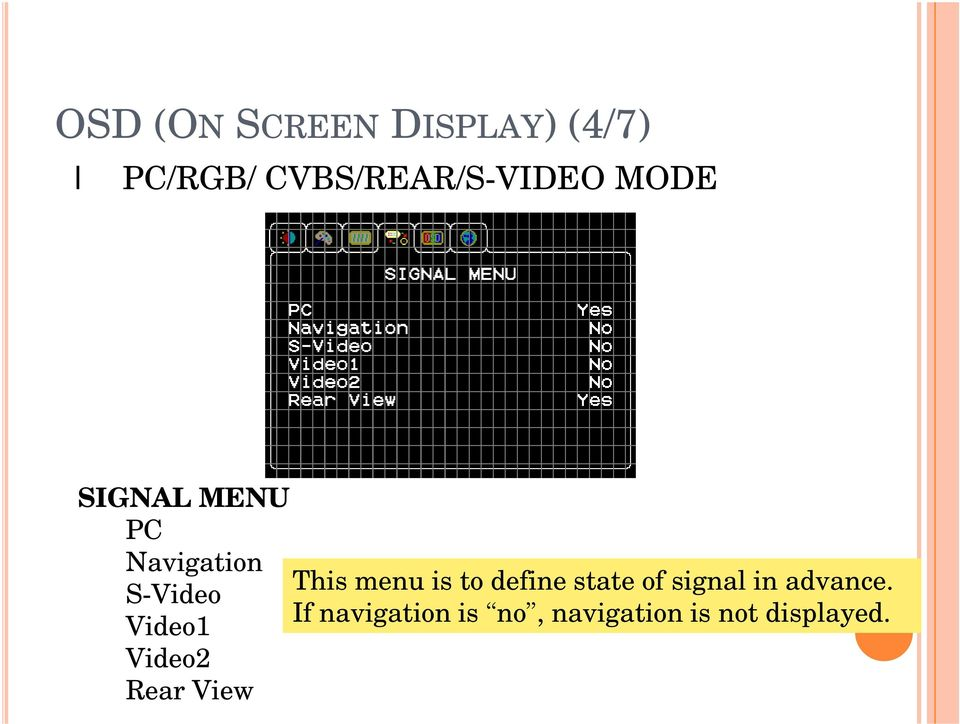 menu is to define state of signal in advance.