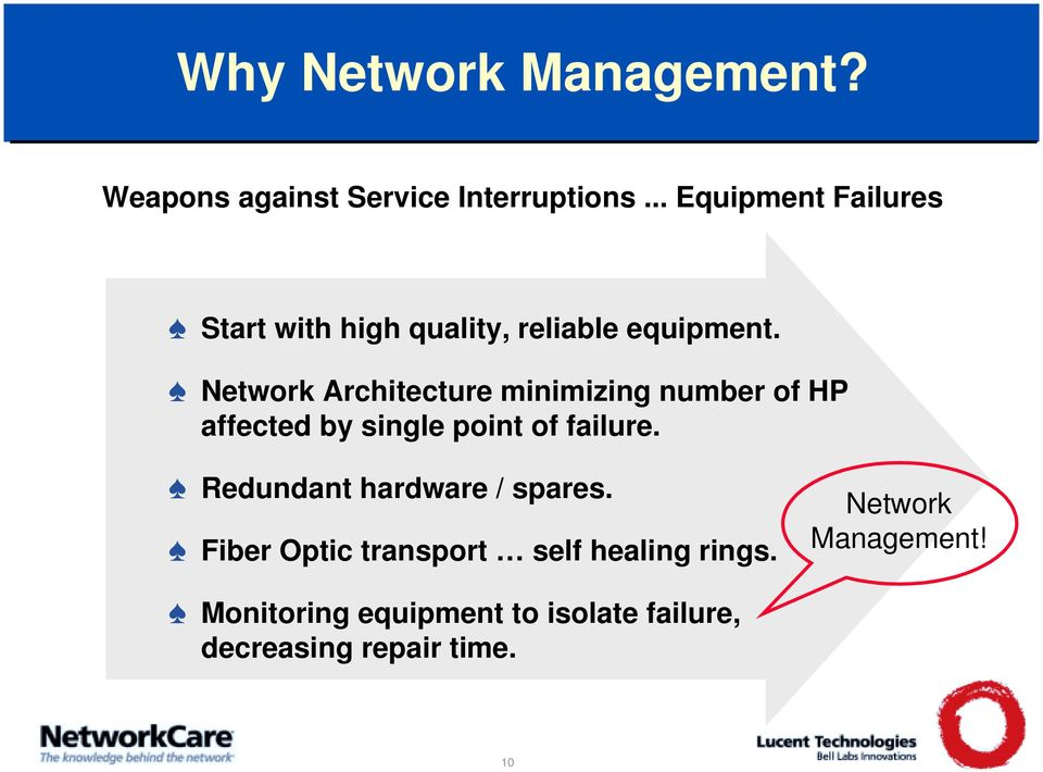 Network Architecture minimizing number of HP affected by single point of failure.