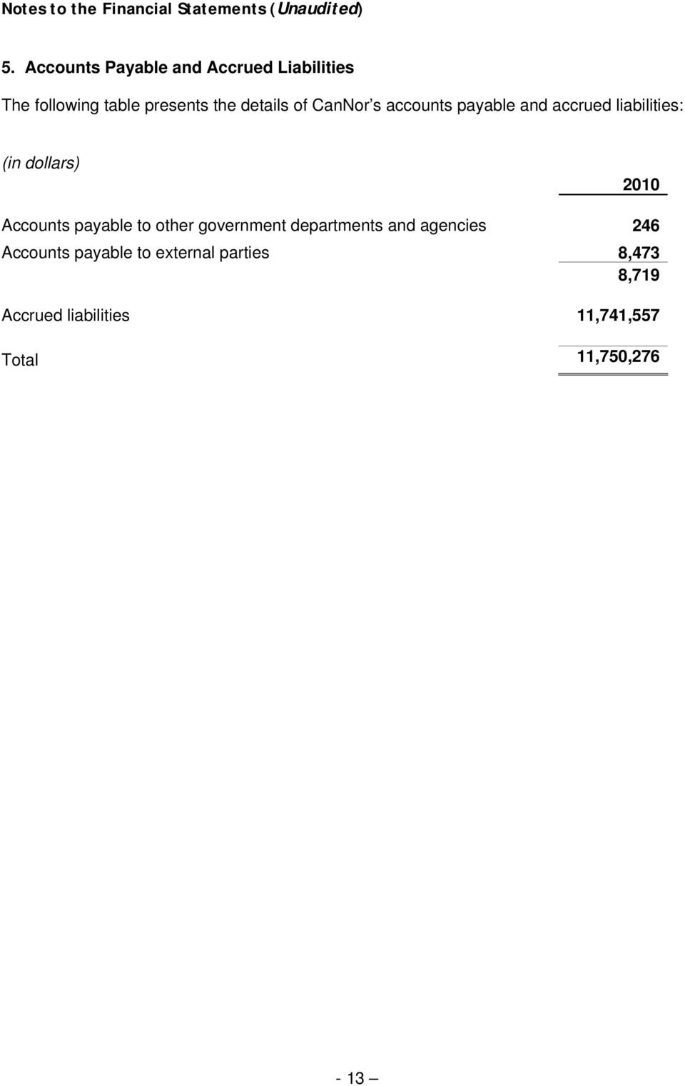 payable to other government departments and agencies 246 Accounts payable
