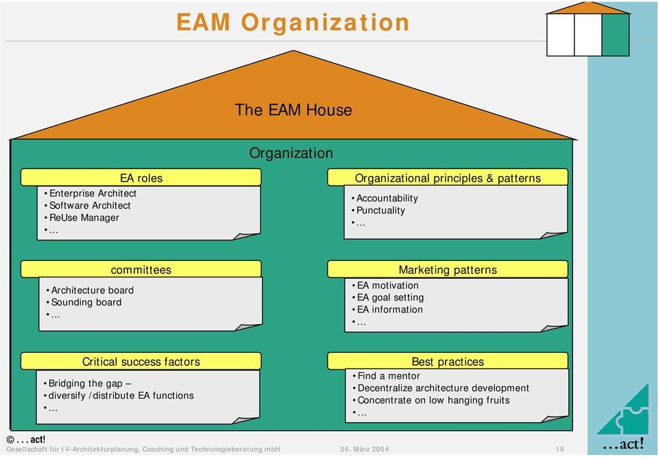 .. committees EA motivation EA goal setting EA information.