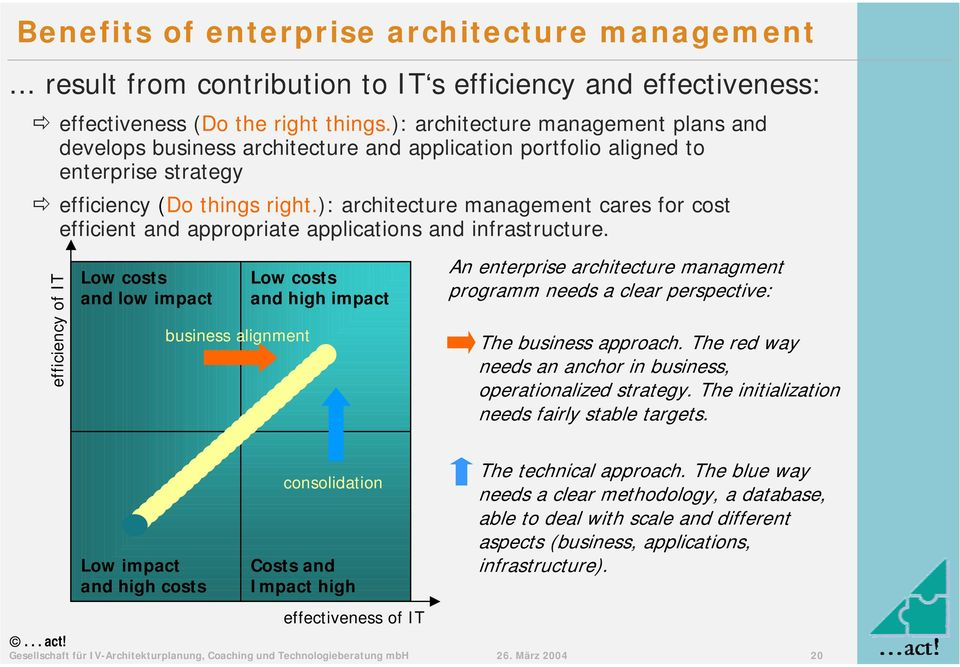 ): management cares for cost efficient and appropriate applications and infrastructure.