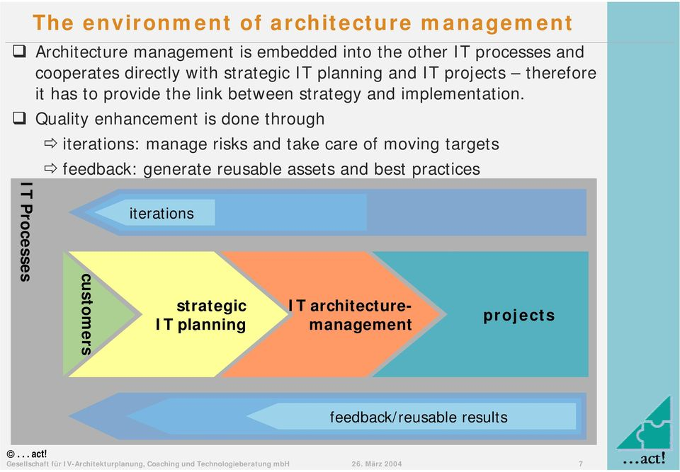 therefore it has to provide the link between strategy and implementation.
