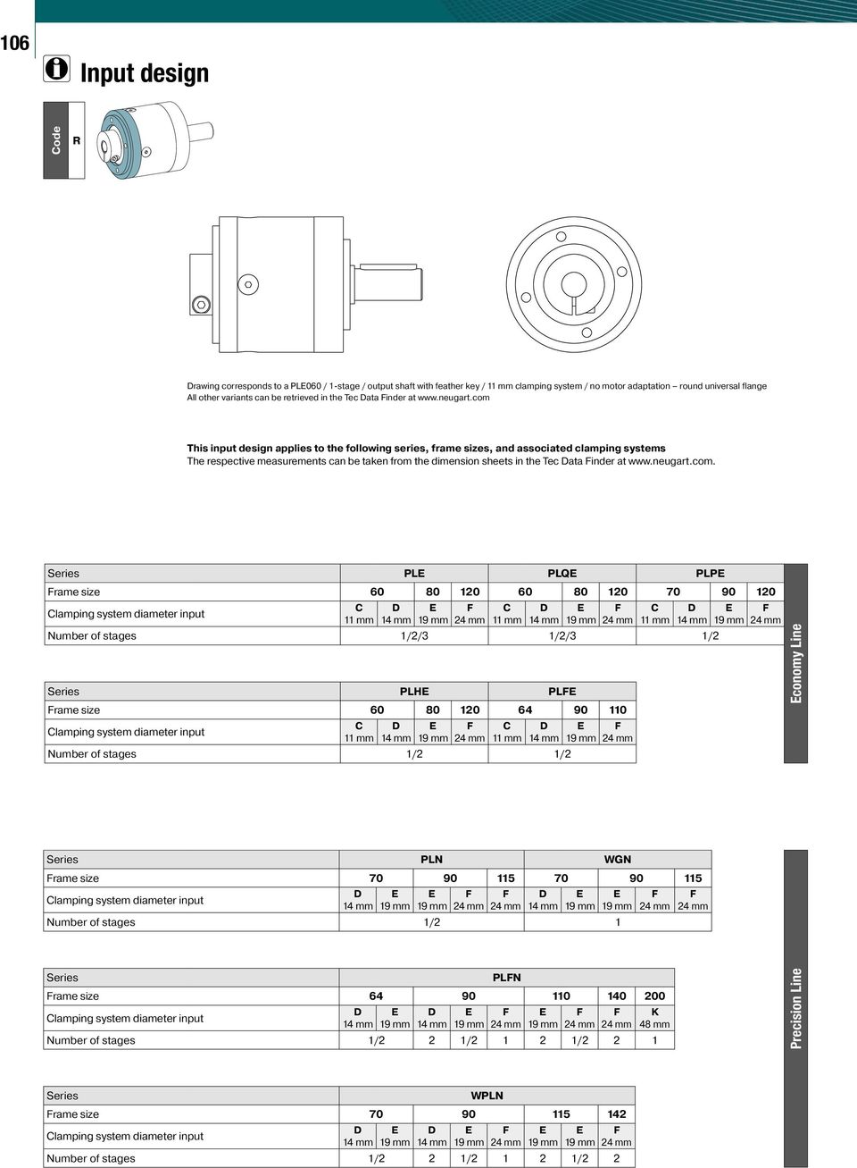 com This input design applies to the following series, frame sizes, and associated clamping systems The respective measurements can be taken from the dimension sheets in the com.