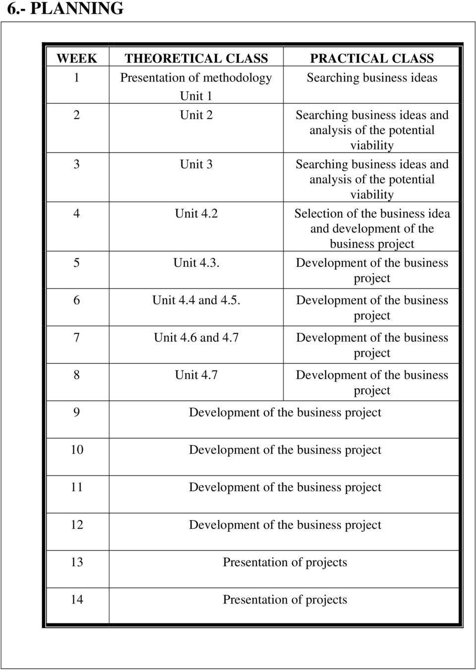 4 and 4.5. Development of the business project 7 Unit 4.6 and 4.7 Development of the business project 8 Unit 4.