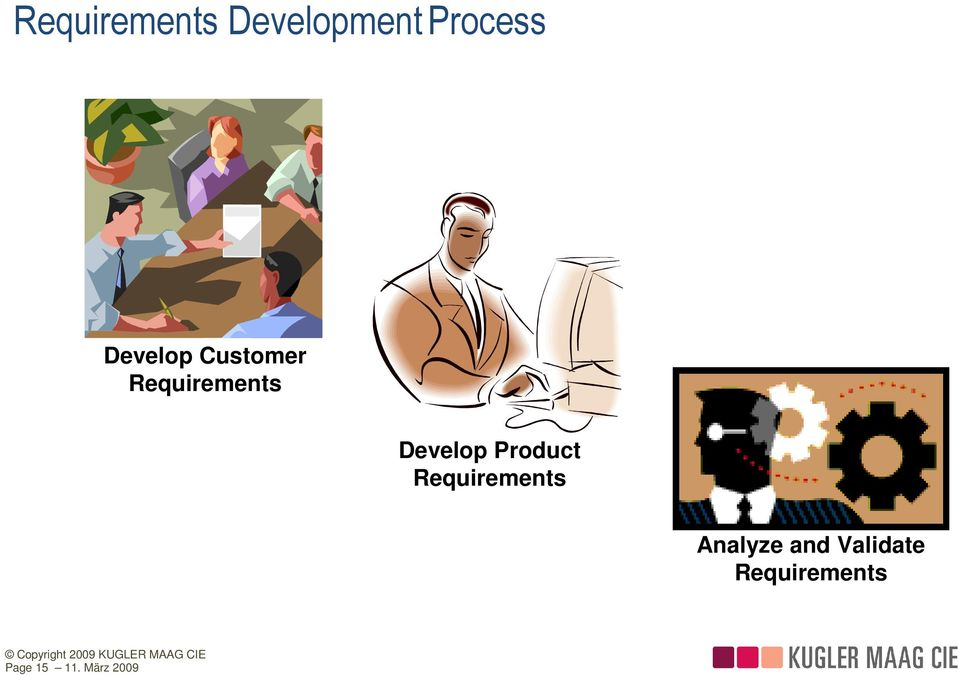Develop Product Requirements Analyze