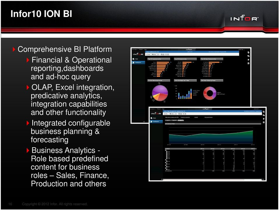 other functionality Integrated configurable business planning & forecasting Business