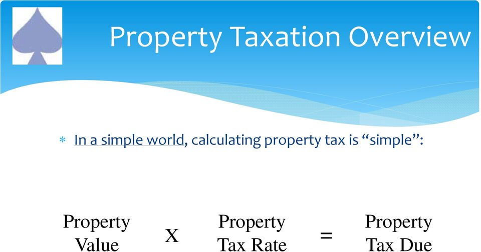 property tax is simple : Property