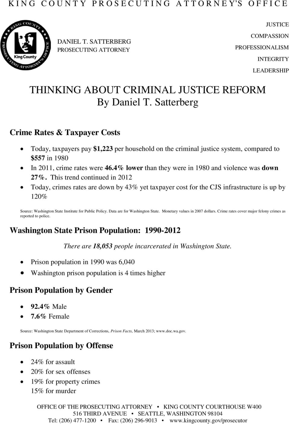 Satterberg LEADERSHIP Crime Rates & Taxpayer Costs Today, taxpayers pay $1,223 per household on the criminal justice system, compared to $557 in 1980 In 2011, crime rates were 46.