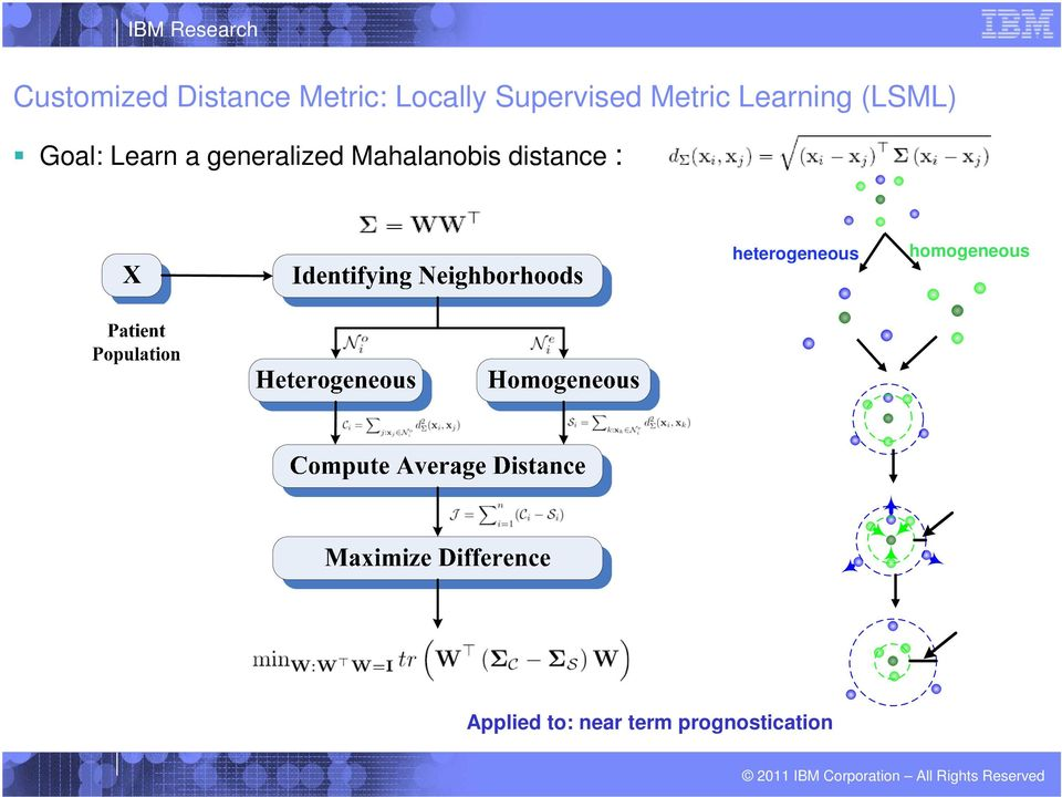 a generalized Mahalanobis distance :