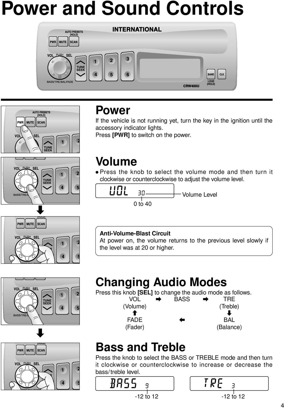d 0 to 40 Volume Level Anti-Volume-Blast Circuit At power on, the volume returns to the previous level slowly if the level was at 20 or higher.