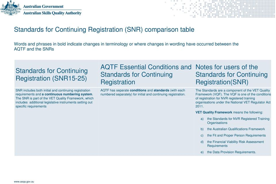 The SNR is part of the VET Quality Framework, which includes additional legislative instruments setting out specific requirements AQTF Essential Conditions and Standards for Continuing Registration