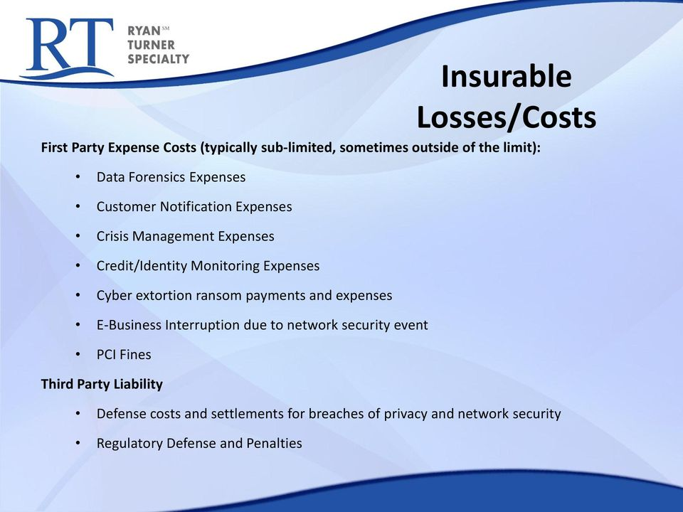 Cyber extortion ransom payments and expenses E-Business Interruption due to network security event PCI Fines Third