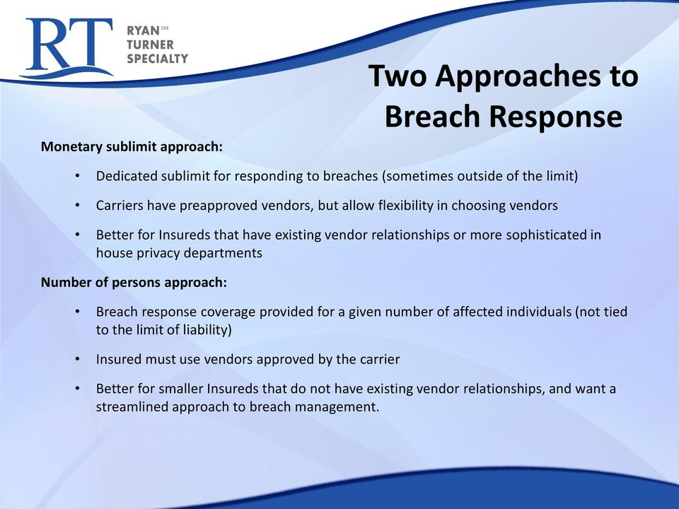 departments Number of persons approach: Breach response coverage provided for a given number of affected individuals (not tied to the limit of liability) Insured