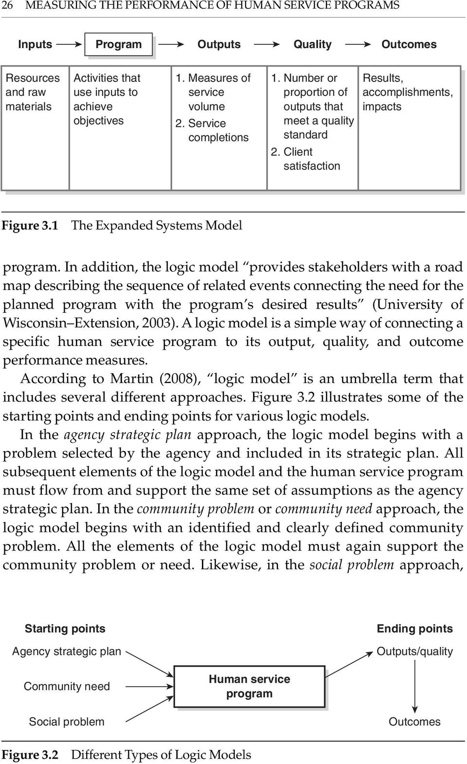 1 The Expanded Systems Model program.