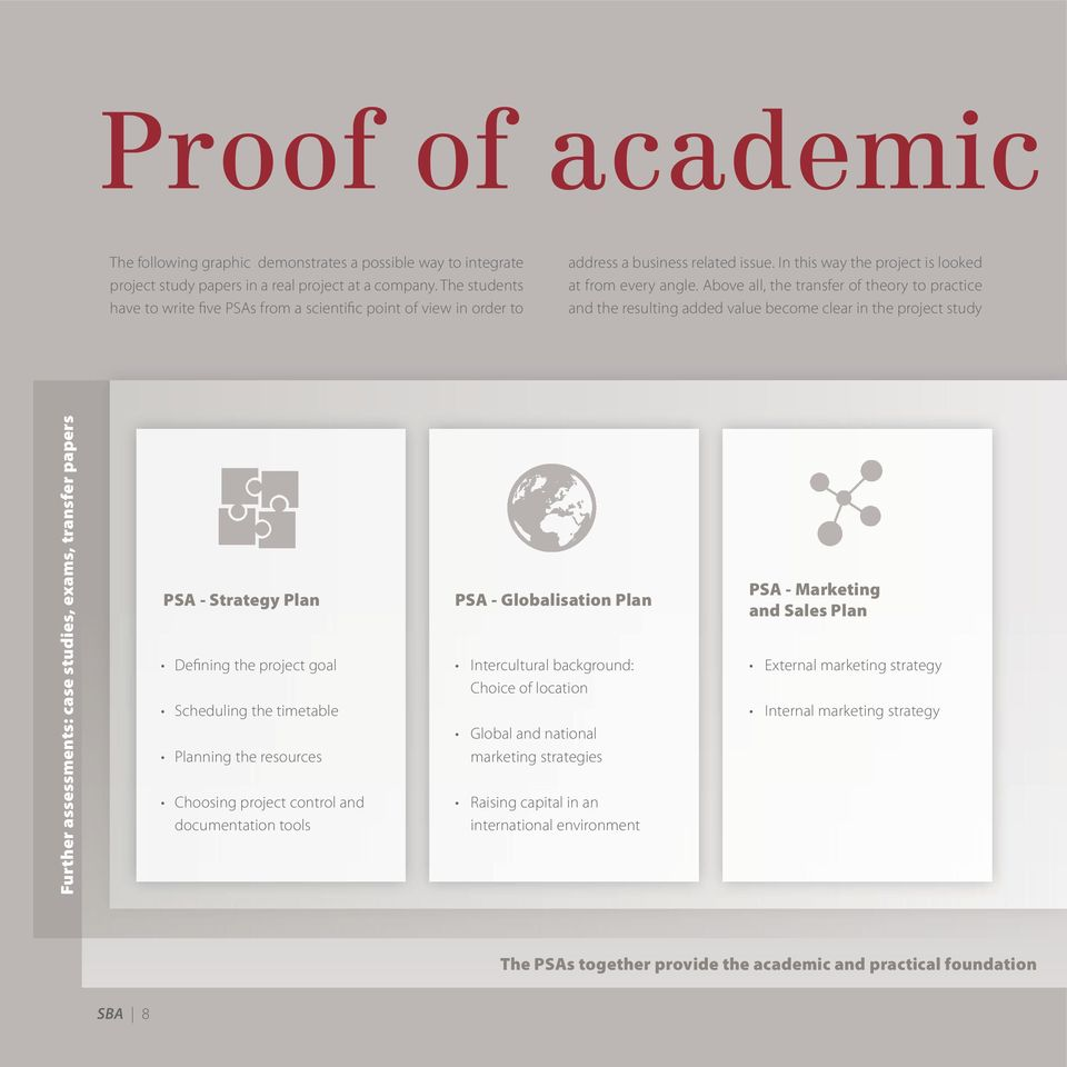 Above all, the transfer of theory to practice and the resulting added value become clear in the project study Further assessments: case studies, exams, transfer papers PSA - Strategy Plan Defining