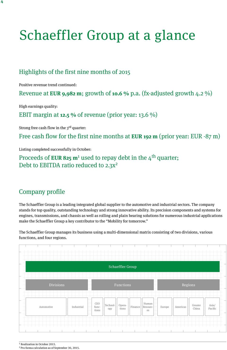 6 %) Strong free cash flow in the 3 rd quarter: Free cash flow for the first nine months at EUR 192 m (prior year: EUR -87 m) Listing completed successfully in October: Proceeds of EUR 825 m 1 used