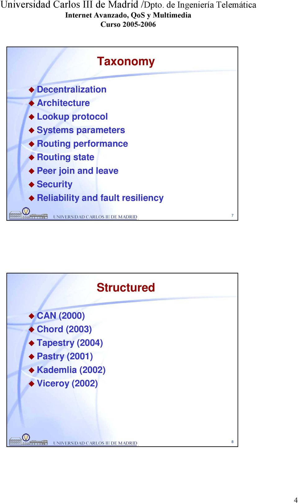 Security Reliability and fault resiliency 7 Structured CAN (2000)