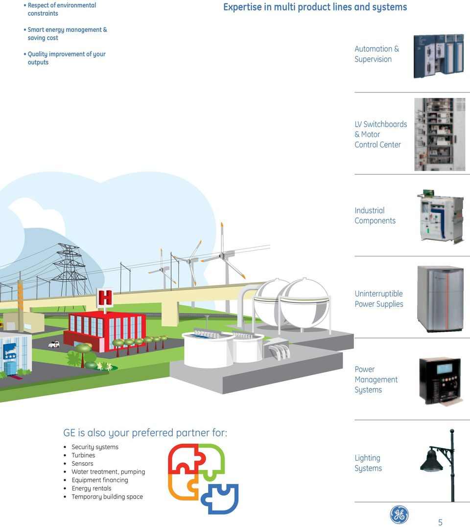 Industrial Components Uninterruptible Power Supplies Power Management Systems GE is also your preferred partner for: