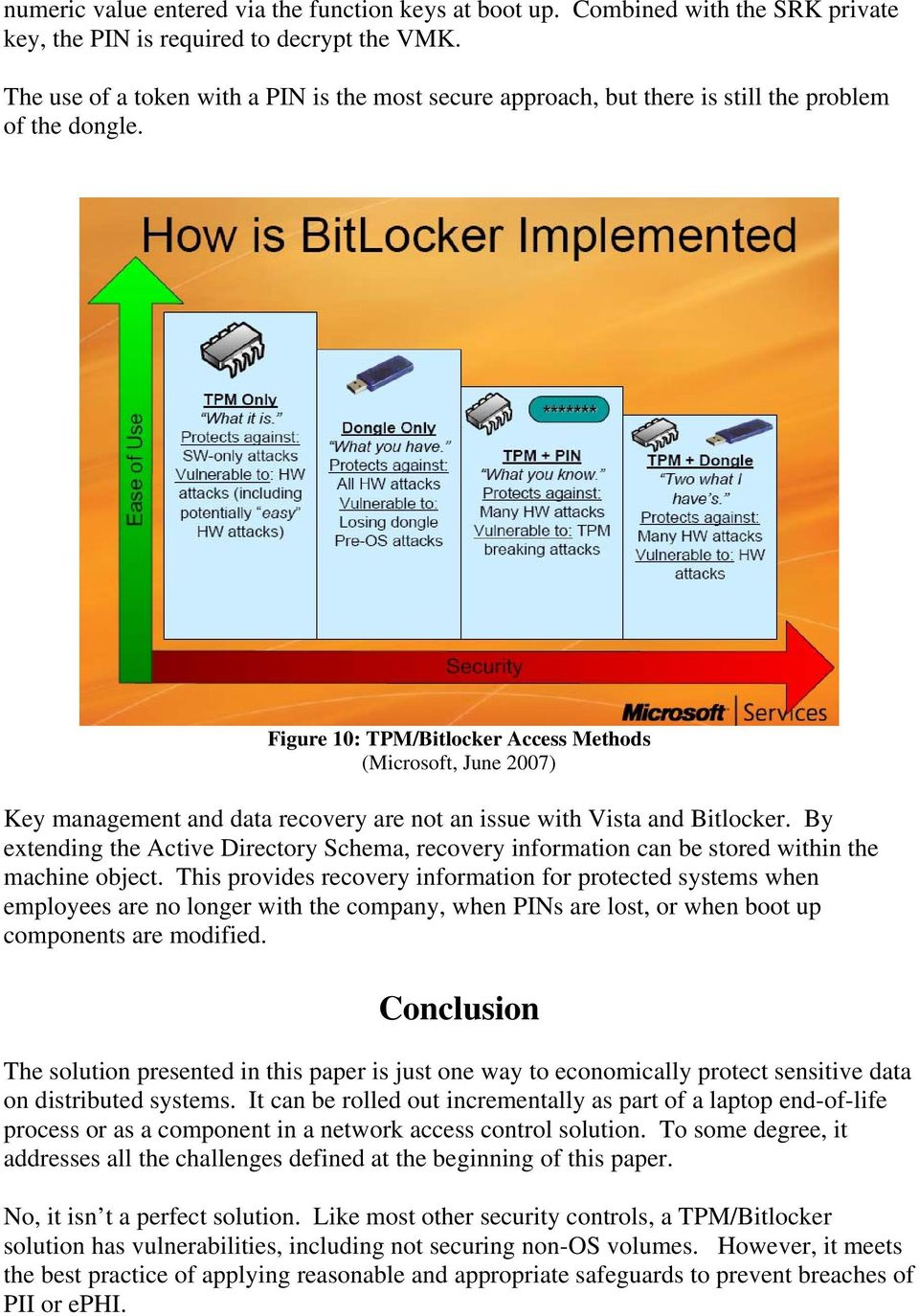 Figure 10: TPM/Bitlocker Access Methods (Microsoft, June 2007) Key management and data recovery are not an issue with Vista and Bitlocker.