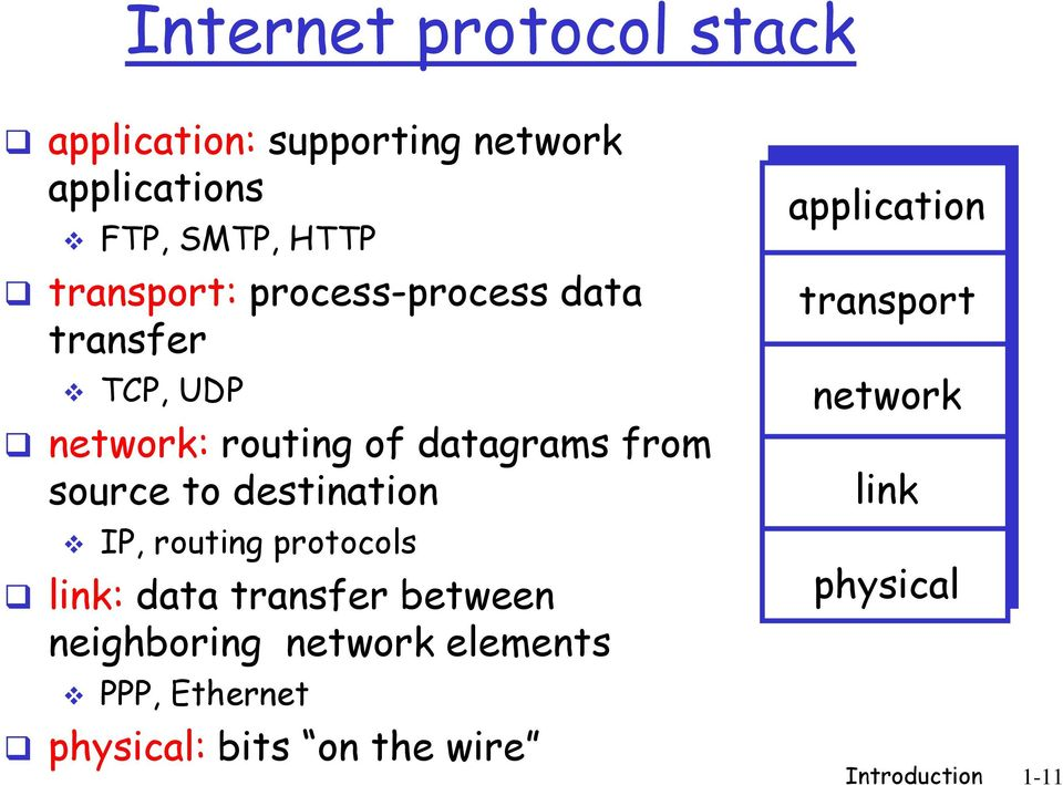 to destination IP, routing protocols link: data transfer between neighboring network elements