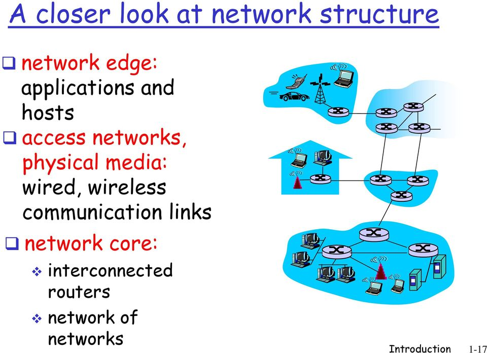 media: wired, wireless communication links network