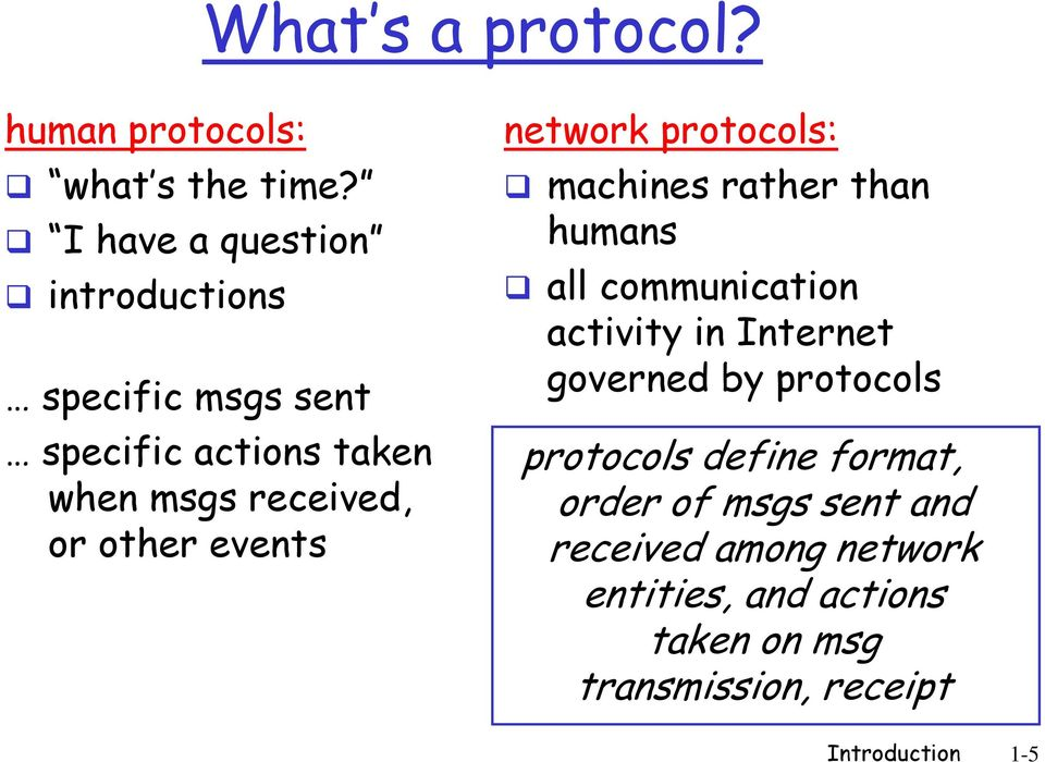 events network protocols: machines rather than humans all communication activity in Internet governed