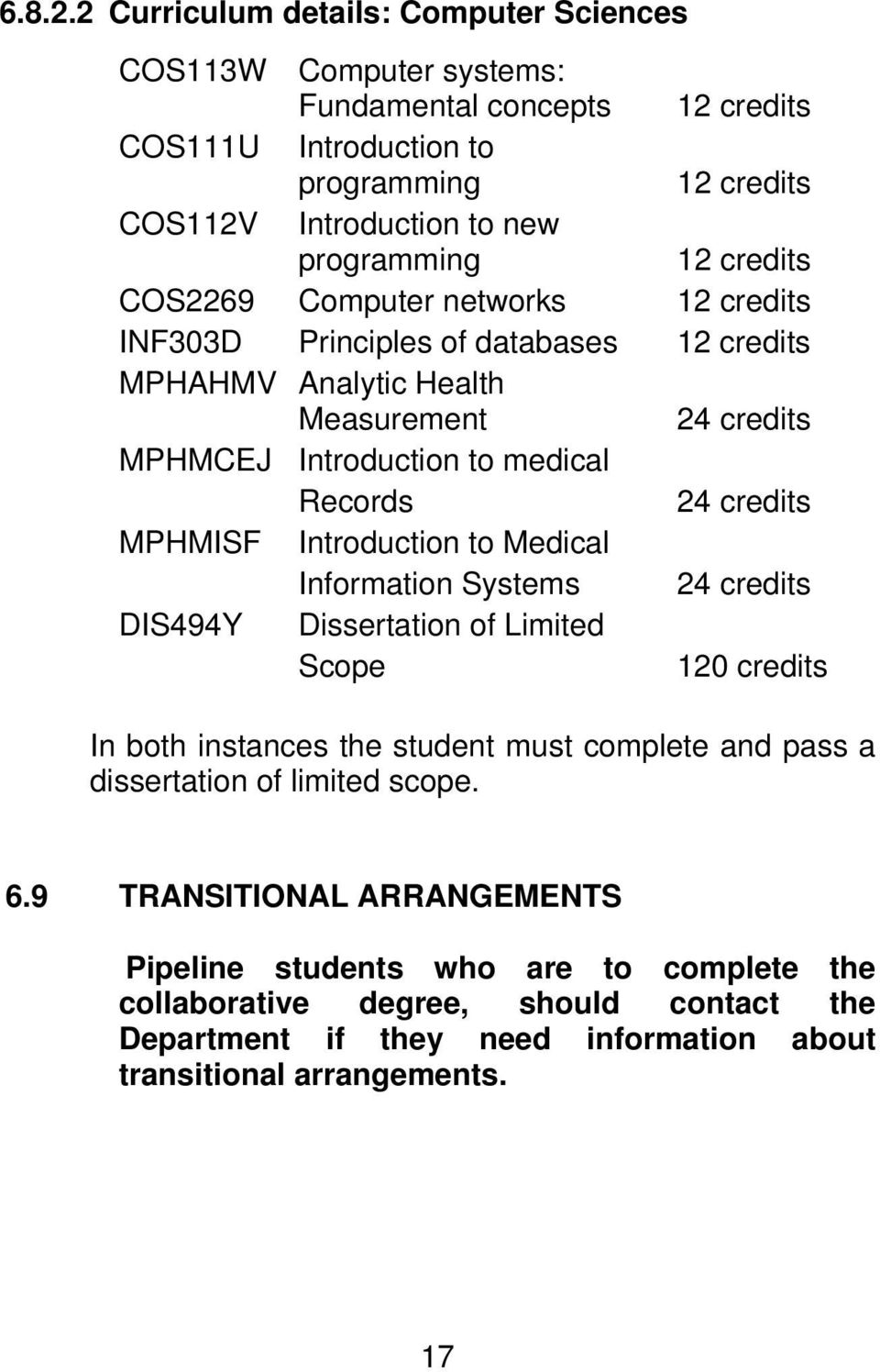 credits COS2269 Computer networks 12 credits INF303D Principles of databases 12 credits MPHAHMV Analytic Health Measurement 24 credits MPHMCEJ Introduction to medical Records 24 credits