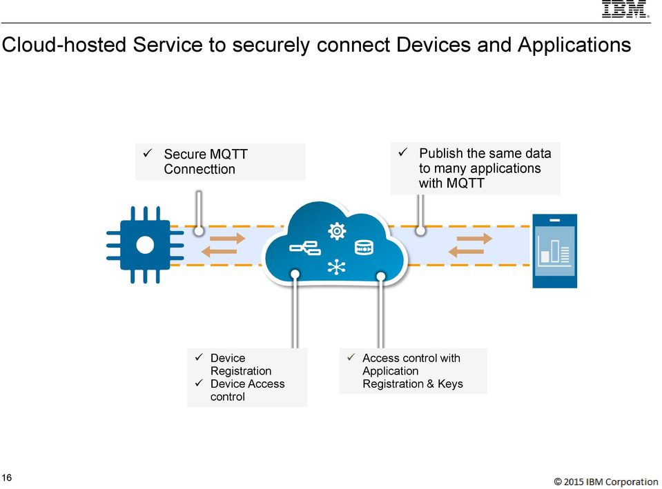 to many applications with MQTT Device Registration Device