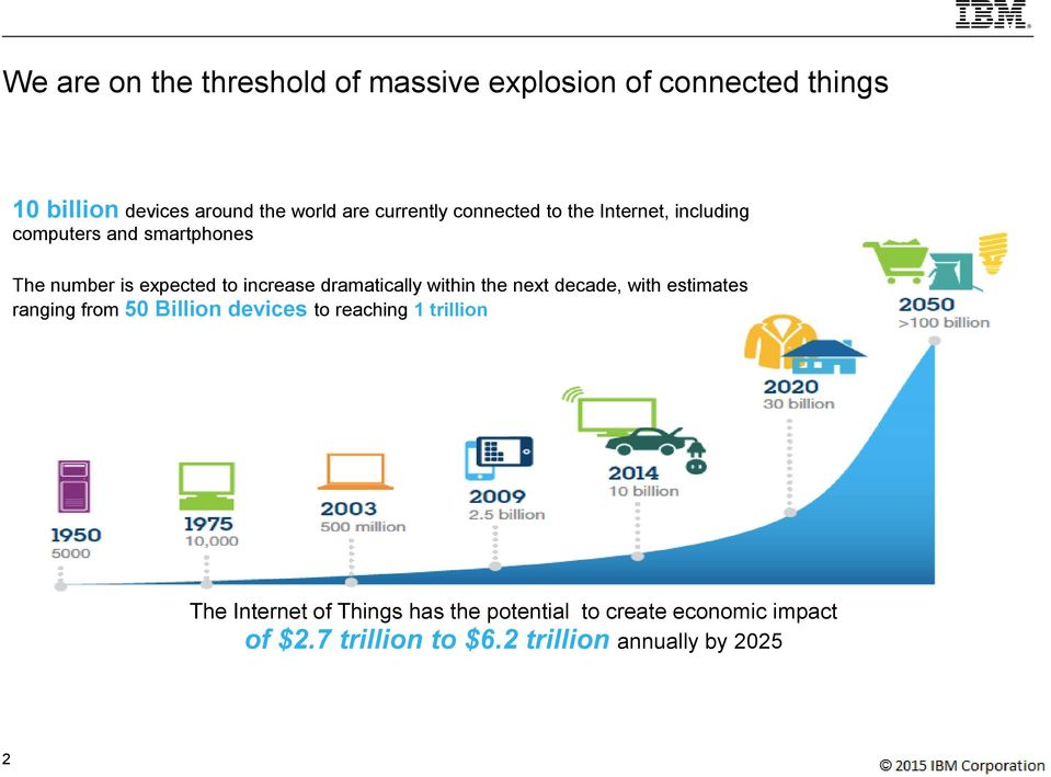 dramatically within the next decade, with estimates ranging from 50 Billion devices to reaching 1 trillion