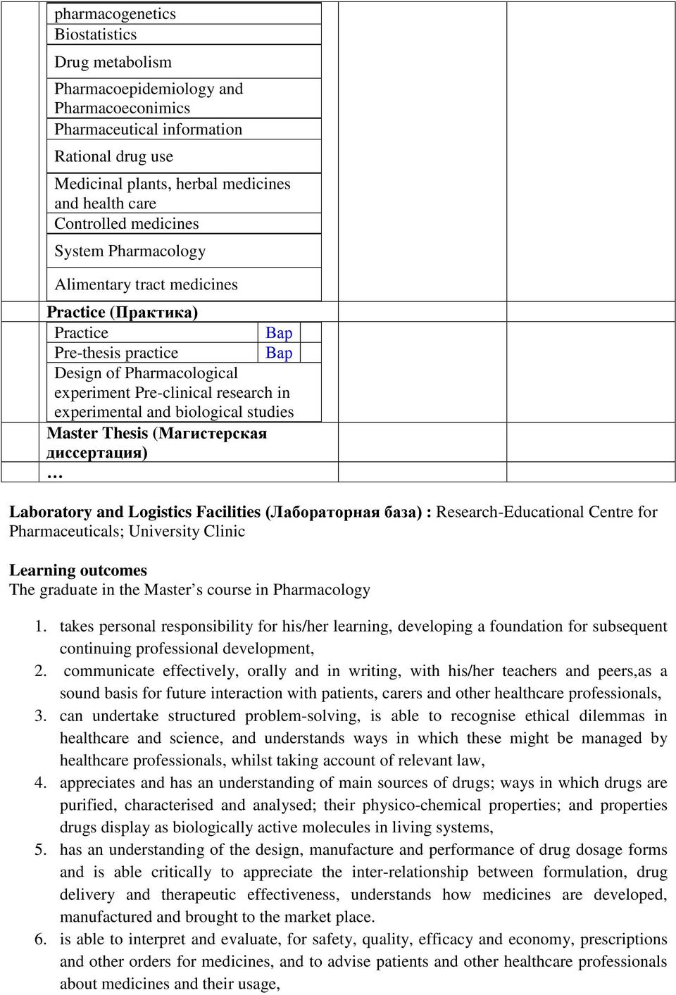 biological studies Master Thesis (Магистерская диссертация) Laboratory and Logistics Facilities (Лабораторная база) : Research-Educational Centre for Pharmaceuticals; University Clinic Learning