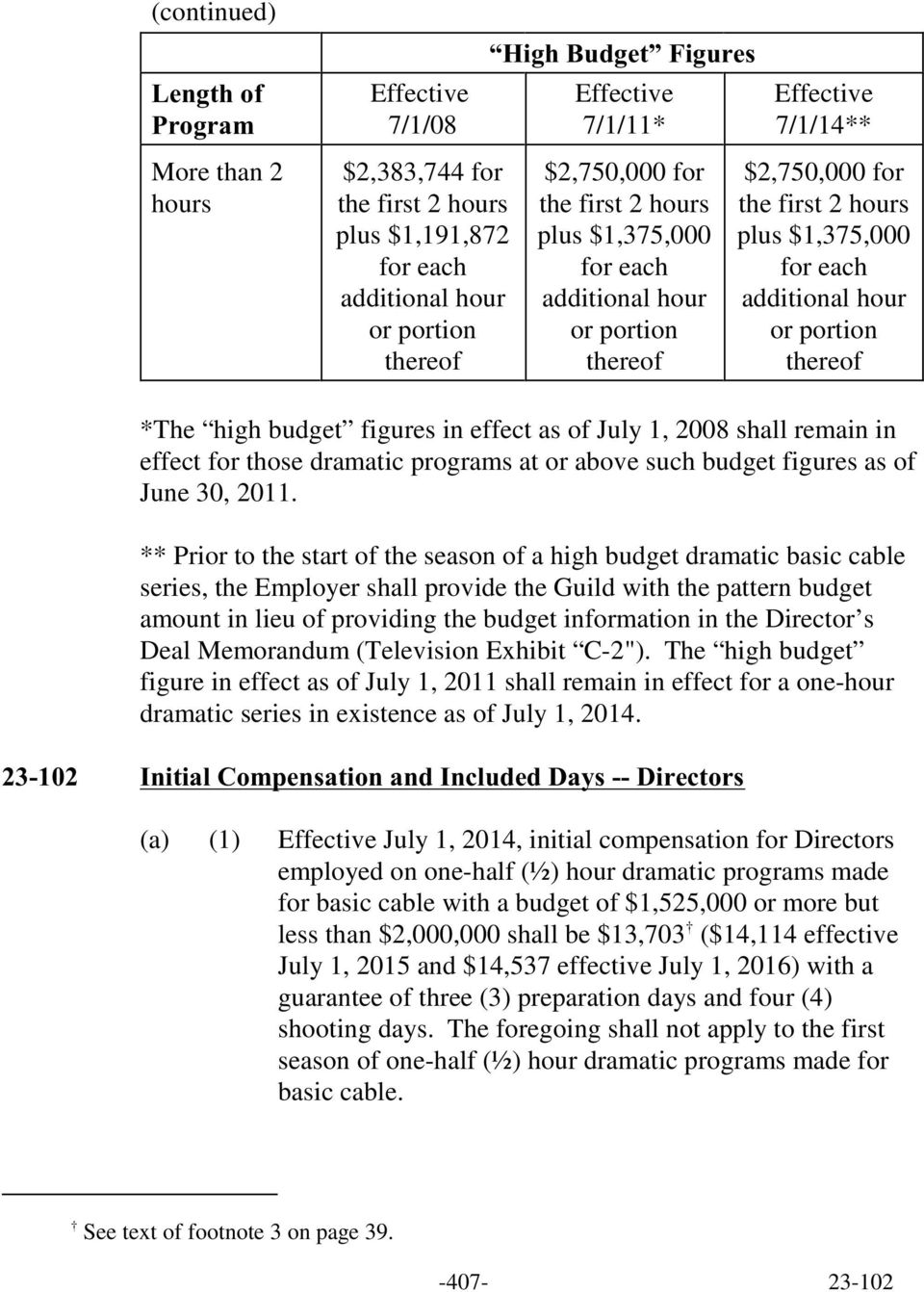 effect as of July 1, 2008 shall remain in effect for those dramatic programs at or above such budget figures as of June 30, 2011.