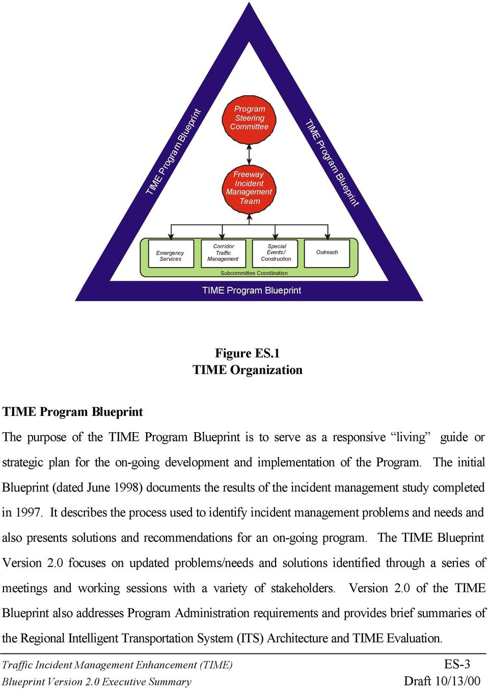 1 TIME Organization TIME Program Blueprint The purpose of the TIME Program Blueprint is to serve as a responsive living guide or strategic plan for the on-going development and implementation of the