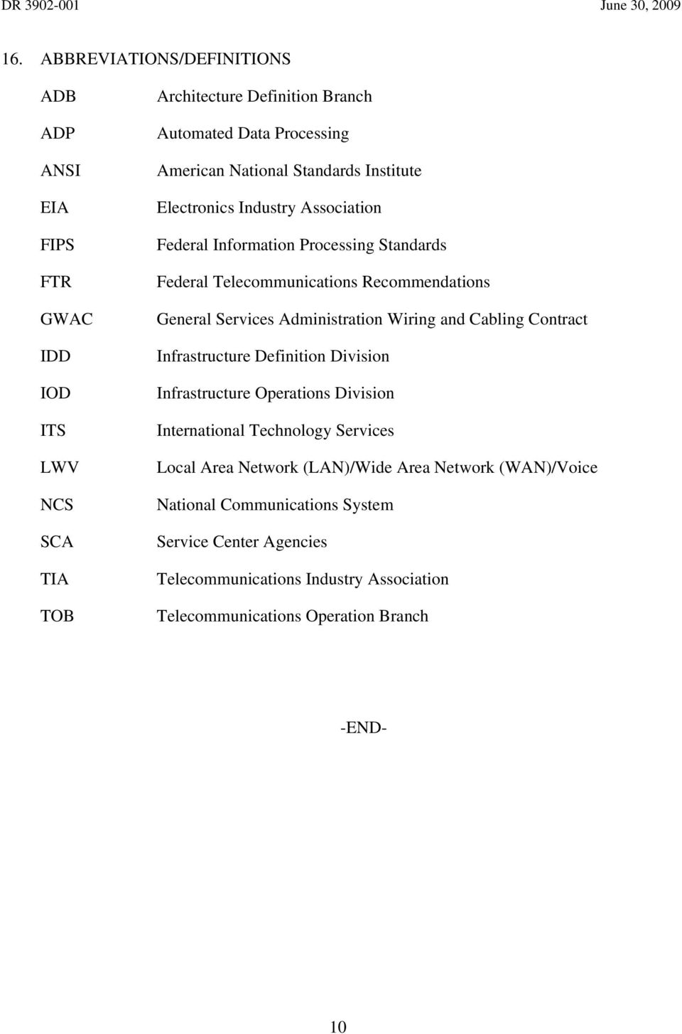Standards Institute Electronics Industry Association Federal Information Processing Standards Federal Telecommunications Recommendations General Services Administration