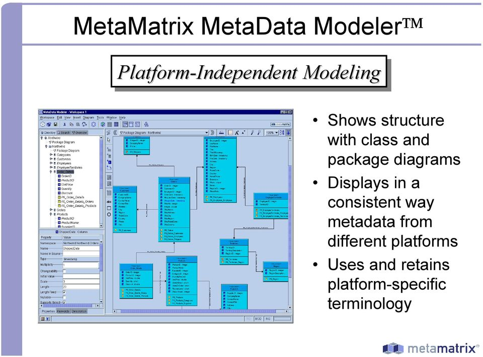 diagrams Displays in a consistent way metadata from