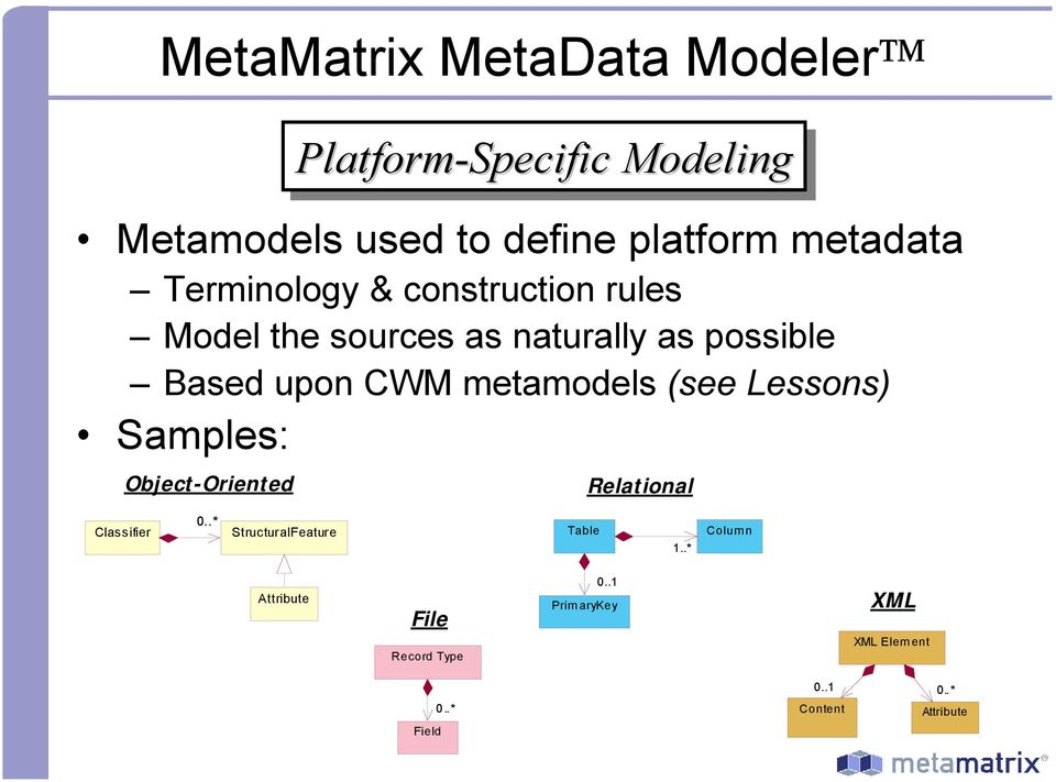 metamodels (see Lessons) Samples: Object-Oriented Relational Classifier 0.