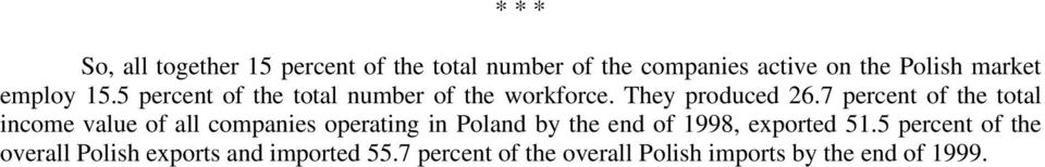 7 percent of the total income value of all companies operating in Poland by the end of 1998,