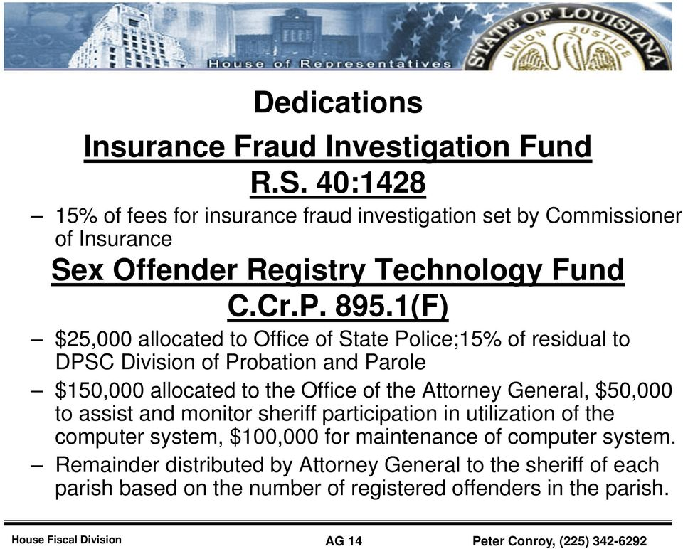 1(F) $25,000 allocated to Office of State Police;15% of residual to DPSC Division of Probation and Parole $150,000 allocated to the Office of the Attorney